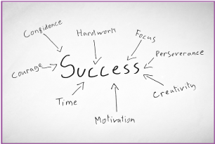 Ingredients to success search